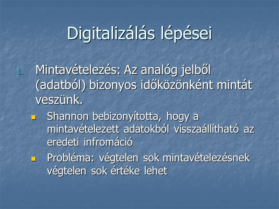 Digitalizálás lépései 1. Mintavételezés: Az analóg jelből (adatból) bizonyos időközönként mintát veszünk. Shannon bebizonyította, hogy a mintavételeze