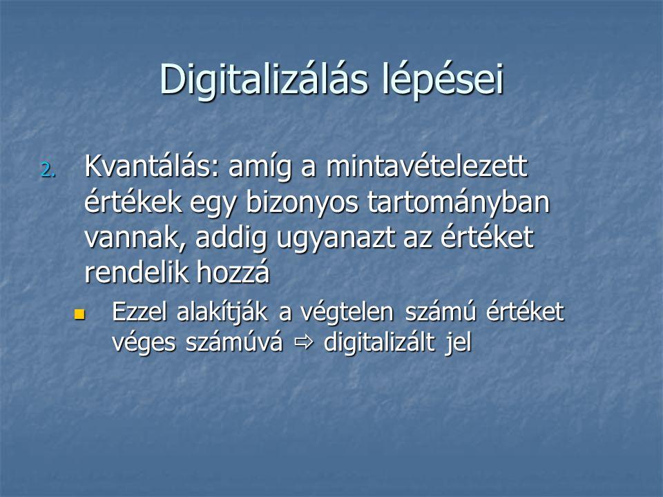 Digitalizálás lépései 2. Kvantálás: amíg a mintavételezett értékek egy bizonyos tartományban vannak, addig ugyanazt az értéket rendelik hozzá Ezzel al