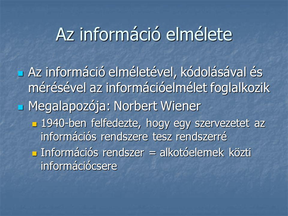 Az információ elmélete Az információ elméletével, kódolásával és mérésével az információelmélet foglalkozik Az információ elméletével, kódolásával és