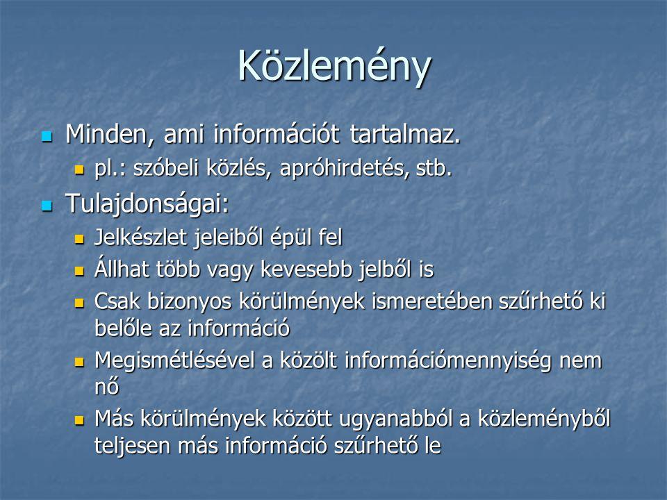 Közlemény információmennyisége Az egyetlen jel hosszúságú közlemény információmennyisége éppen egységnyi  információ alapegysége (bit).