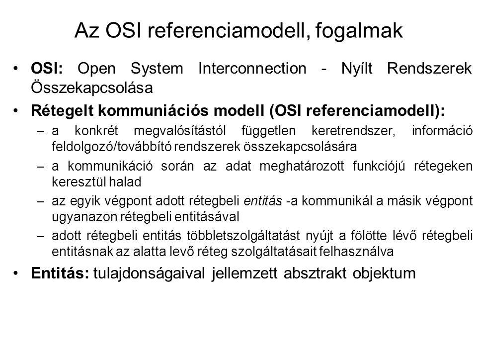 Az OSI referenciamodell, fogalmak OSI: Open System Interconnection - Nyílt Rendszerek Összekapcsolása Rétegelt kommuniációs modell (OSI referenciamode