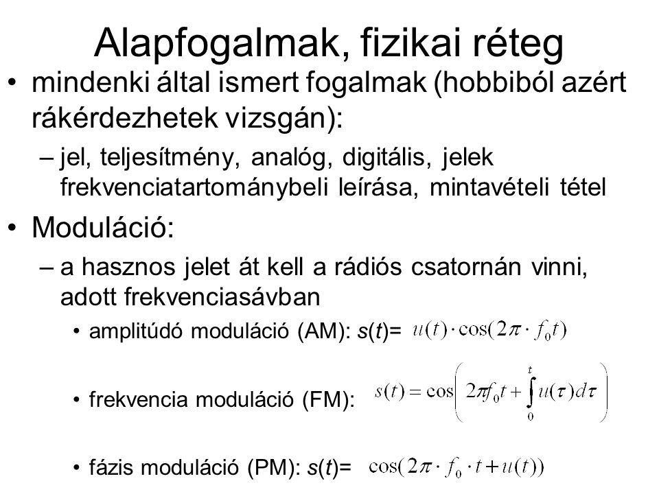 Alapfogalmak, fizikai réteg mindenki által ismert fogalmak (hobbiból azért rákérdezhetek vizsgán): –jel, teljesítmény, analóg, digitális, jelek frekve