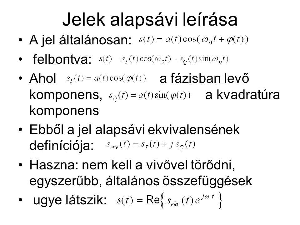 Jelek alapsávi leírása A jel általánosan: felbontva: Ahol a fázisban levő komponens, a kvadratúra komponens Ebből a jel alapsávi ekvivalensének definí