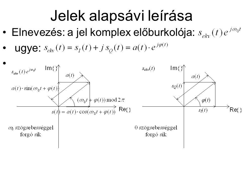 Jelek alapsávi leírása Elnevezés: a jel komplex előburkolója: ugye: