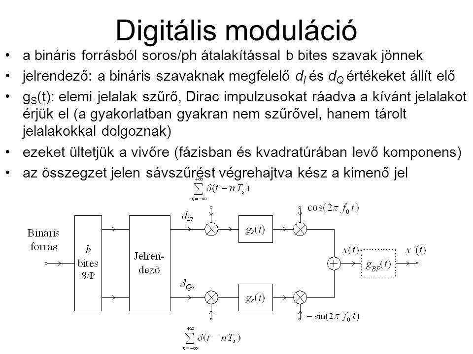 Digitális moduláció a bináris forrásból soros/ph átalakítással b bites szavak jönnek jelrendező: a bináris szavaknak megfelelő d I és d Q értékeket ál