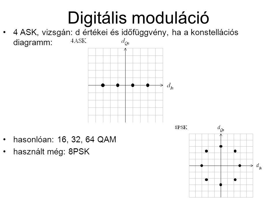 Digitális moduláció 4 ASK, vizsgán: d értékei és időfüggvény, ha a konstellációs diagramm: hasonlóan: 16, 32, 64 QAM használt még: 8PSK