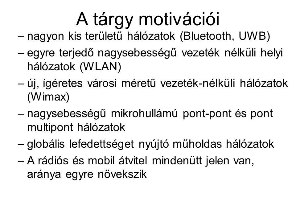 A tárgy motivációi –miért más mint a vezetékes kommunikáció.