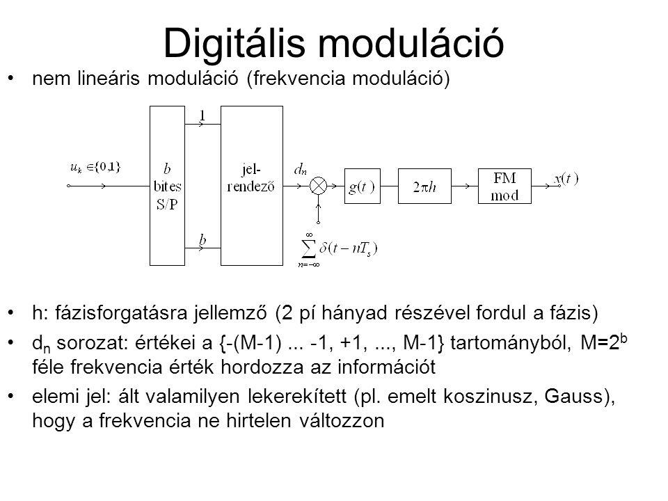 Digitális moduláció nem lineáris moduláció (frekvencia moduláció) h: fázisforgatásra jellemző (2 pí hányad részével fordul a fázis) d n sorozat: érték