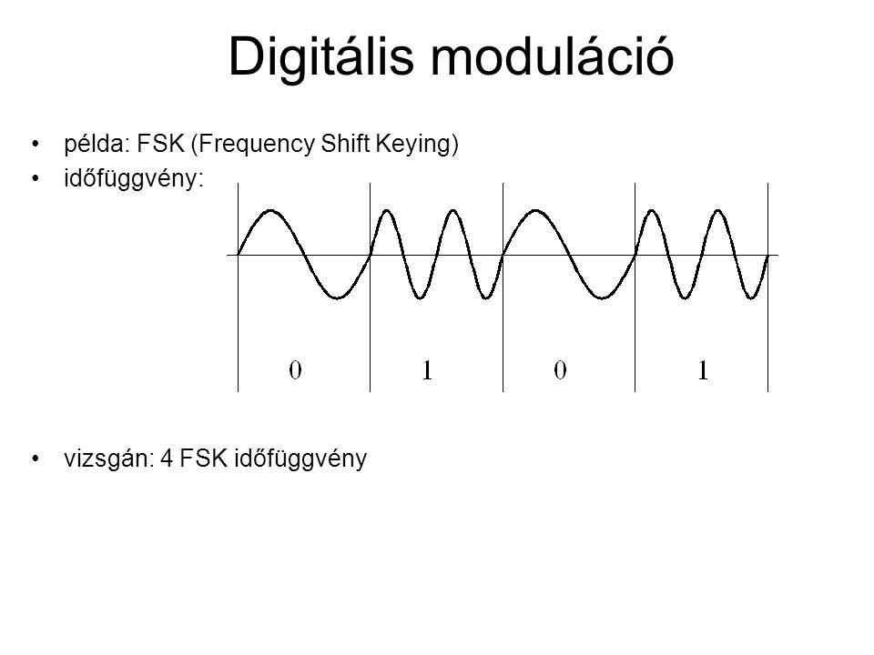 Digitális moduláció példa: FSK (Frequency Shift Keying) időfüggvény: vizsgán: 4 FSK időfüggvény