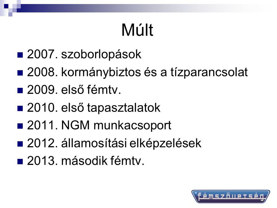 Múlt 2007. szoborlopások 2008. kormánybiztos és a tízparancsolat 2009. első fémtv. 2010. első tapasztalatok 2011. NGM munkacsoport 2012. államosítási