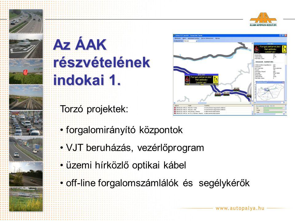 Az ÁAK részvételének indokai 1. forgalomirányító központok VJT beruházás, vezérlőprogram üzemi hírközlő optikai kábel off-line forgalomszámlálók és se