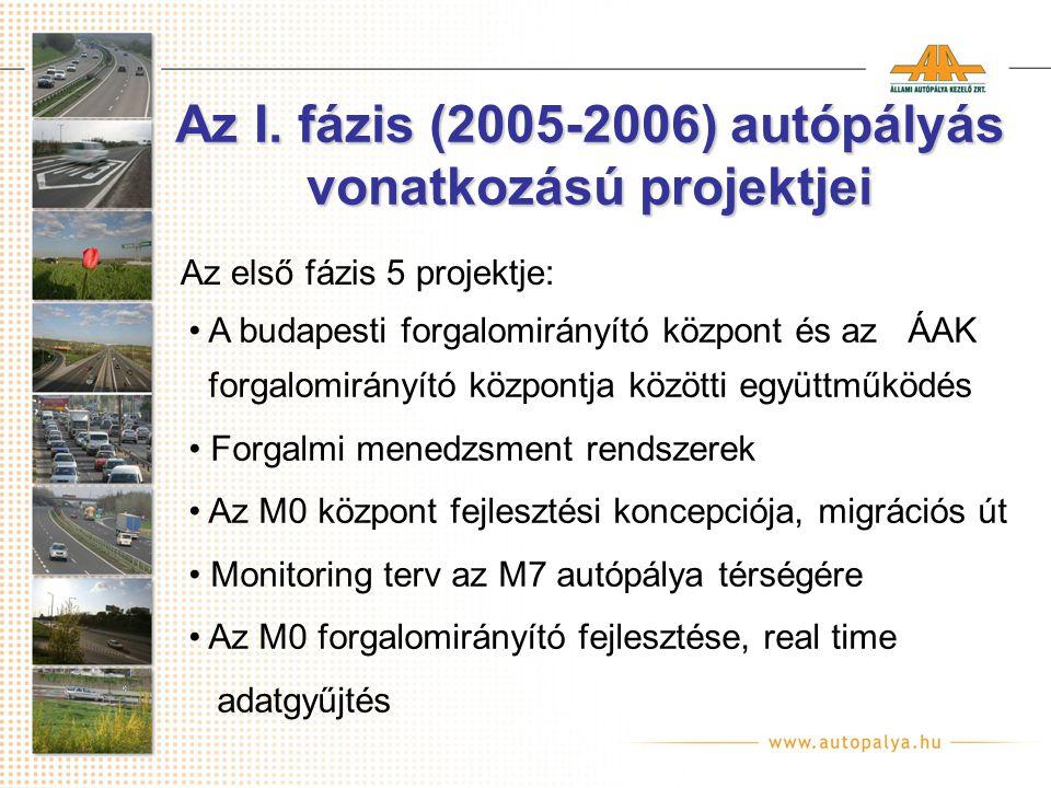 Az I. fázis (2005-2006) autópályás vonatkozású projektjei A budapesti forgalomirányító központ és az ÁAK forgalomirányító központja közötti együttműkö