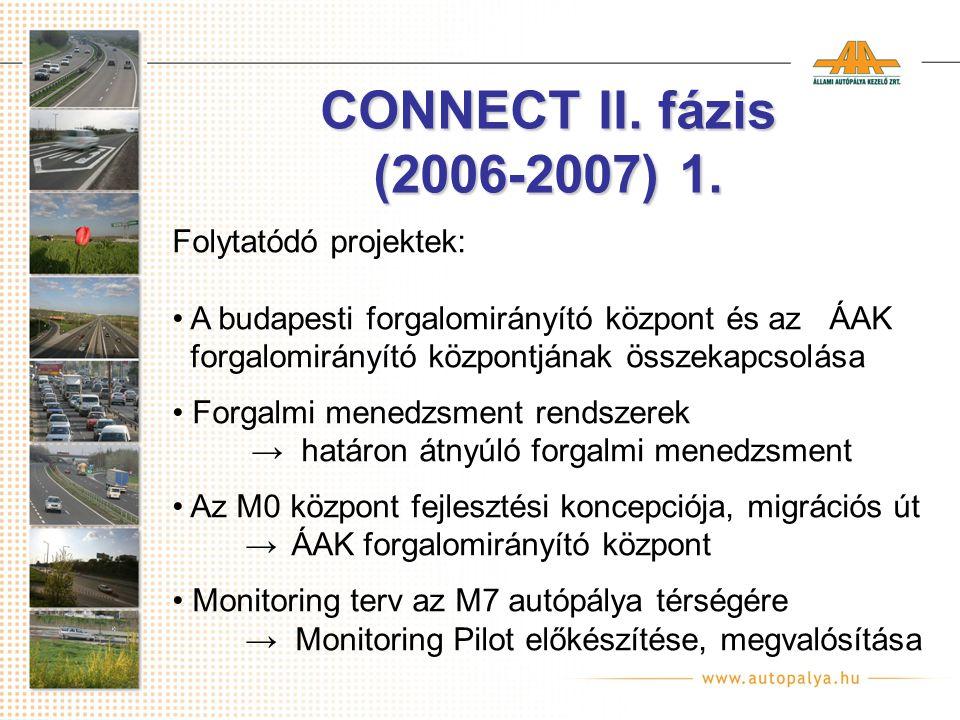 CONNECT II. fázis (2006-2007) 1. Folytatódó projektek: A budapesti forgalomirányító központ és az ÁAK forgalomirányító központjának összekapcsolása Fo