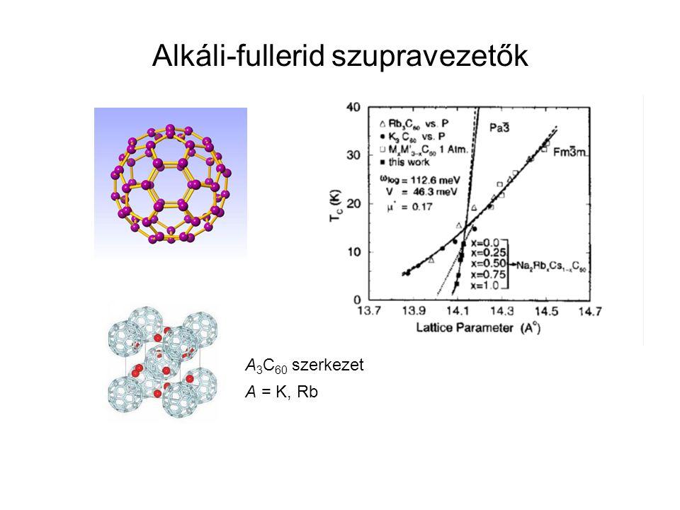 Alkáli-fullerid szupravezetők A 3 C 60 szerkezet A = K, Rb