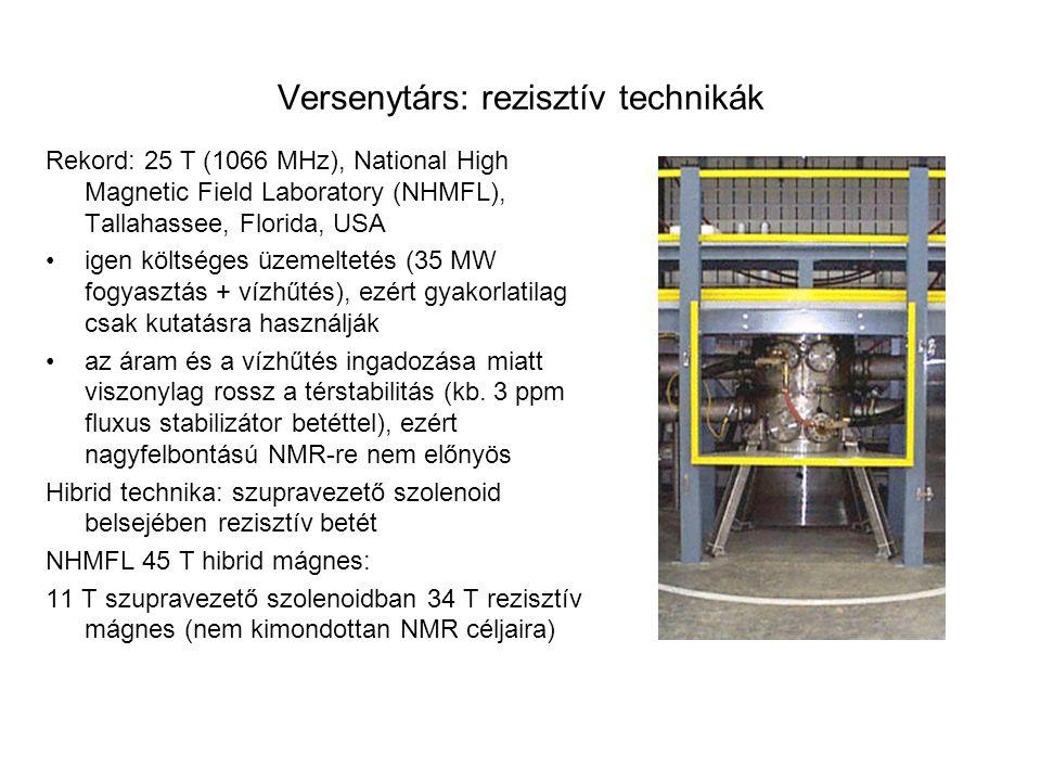 Versenytárs: rezisztív technikák Rekord: 25 T (1066 MHz), National High Magnetic Field Laboratory (NHMFL), Tallahassee, Florida, USA igen költséges üzemeltetés (35 MW fogyasztás + vízhűtés), ezért gyakorlatilag csak kutatásra használják az áram és a vízhűtés ingadozása miatt viszonylag rossz a térstabilitás (kb.