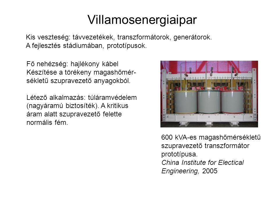 Villamosenergiaipar Kis veszteség: távvezetékek, transzformátorok, generátorok. A fejlesztés stádiumában, prototípusok. 600 kVA-es magashőmérsékletű s