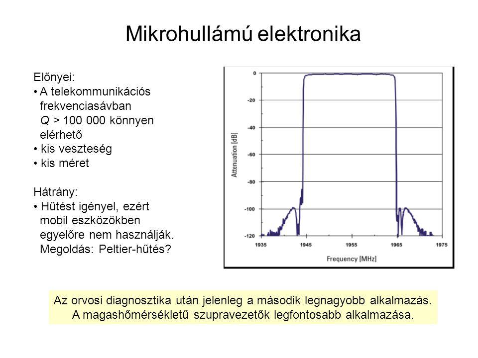 Mikrohullámú elektronika Előnyei: A telekommunikációs frekvenciasávban Q > 100 000 könnyen elérhető kis veszteség kis méret Hátrány: Hűtést igényel, ezért mobil eszközökben egyelőre nem használják.