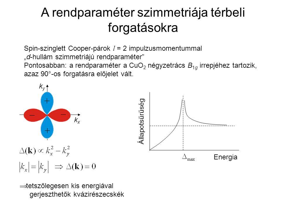 """A rendparaméter szimmetriája térbeli forgatásokra Spin-szinglett Cooper-párok l = 2 impulzusmomentummal """"d-hullám szimmetriájú rendparaméter Pontosabban: a rendparaméter a CuO 2 négyzetrács B 1g irrepjéhez tartozik, azaz 90°-os forgatásra előjelet vált."""