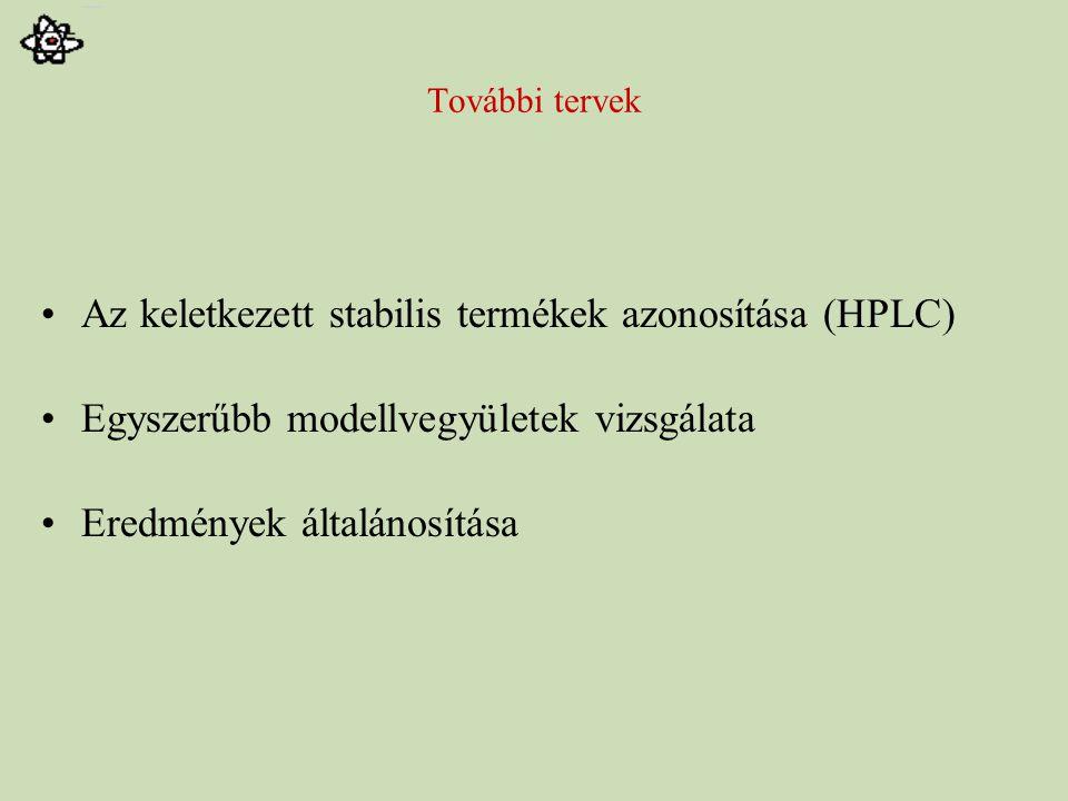 További tervek Az keletkezett stabilis termékek azonosítása (HPLC) Egyszerűbb modellvegyületek vizsgálata Eredmények általánosítása