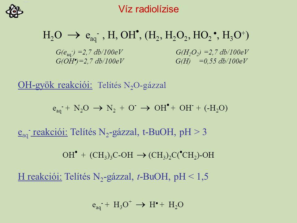 Víz radiolízise OH-gyök reakciói: Telítés N 2 O-gázzal e aq - reakciói: Telítés N 2 -gázzal, t-BuOH, pH > 3 H reakciói: Telítés N 2 -gázzal, t-BuOH, p