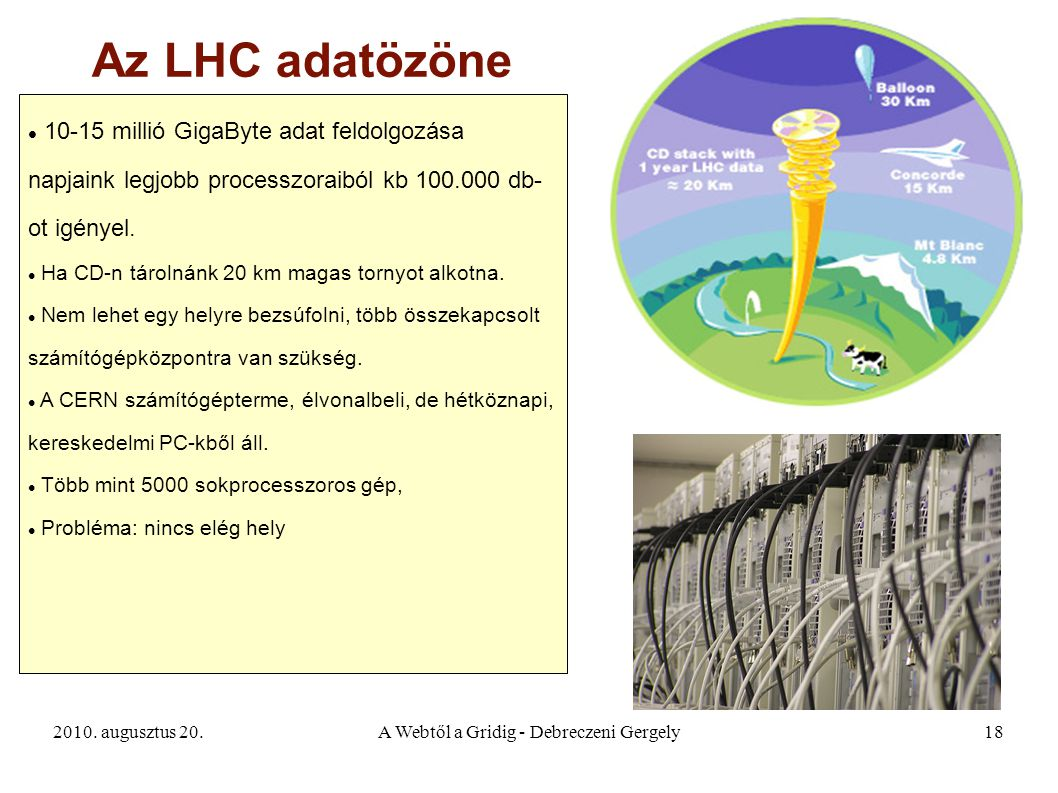 2010. augusztus 20.A Webtől a Gridig - Debreczeni Gergely18 Az LHC adatözöne 10-15 millió GigaByte adat feldolgozása napjaink legjobb processzoraiból