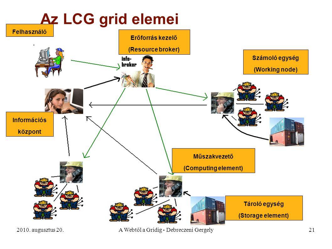 2010. augusztus 20.A Webtől a Gridig - Debreczeni Gergely21 Az LCG grid elemei Felhasználó Tároló egység (Storage element) Műszakvezető (Computing ele