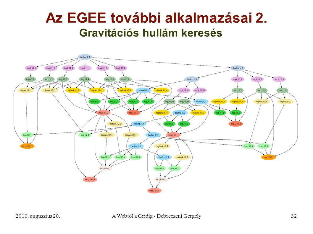 2010. augusztus 20.A Webtől a Gridig - Debreczeni Gergely32 Az EGEE további alkalmazásai 2. Gravitációs hullám keresés