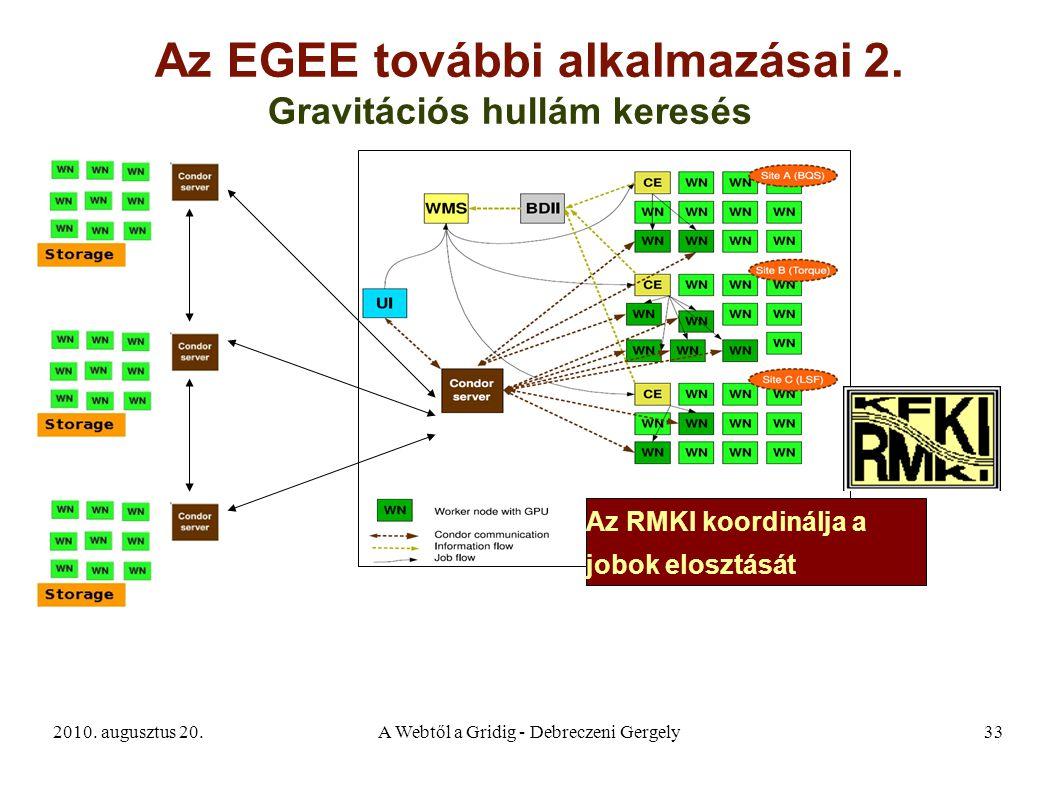 2010. augusztus 20.A Webtől a Gridig - Debreczeni Gergely33 Az EGEE további alkalmazásai 2. Gravitációs hullám keresés Az RMKI koordinálja a jobok elo