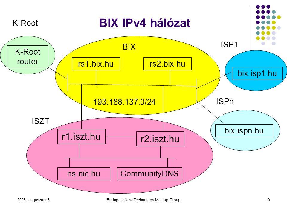 2008. augusztus 6.Budapest New Technology Meetup Group10 BIX IPv4 hálózat BIX ISZT r1.iszt.hu r2.iszt.hu rs1.bix.hurs2.bix.hu ns.nic.huCommunityDNS IS
