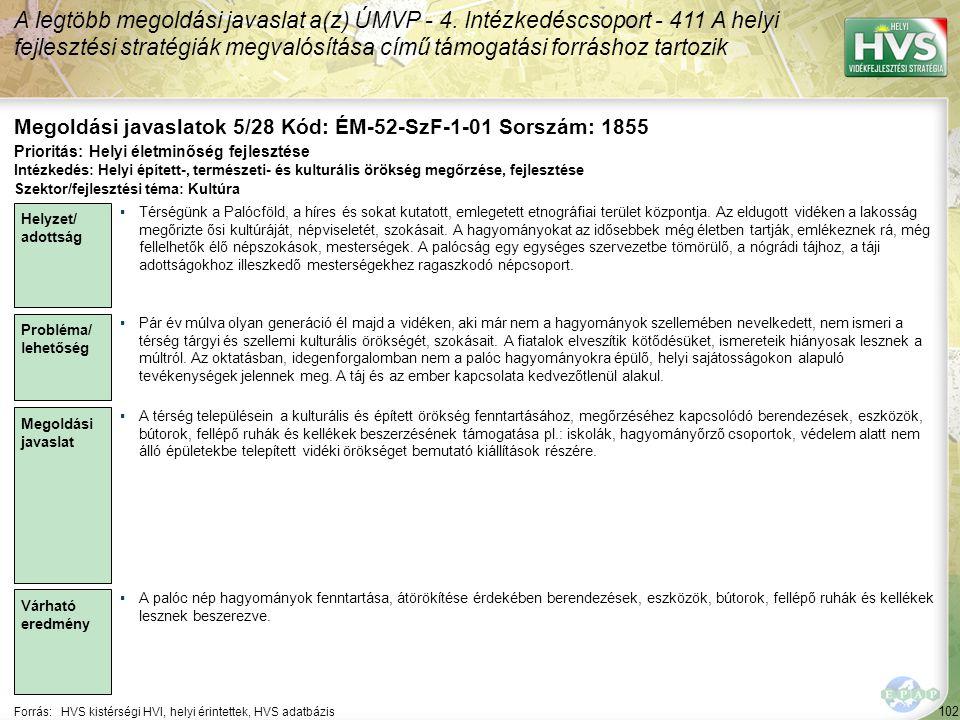 102 Forrás:HVS kistérségi HVI, helyi érintettek, HVS adatbázis Megoldási javaslatok 5/28 Kód: ÉM-52-SzF-1-01 Sorszám: 1855 A legtöbb megoldási javasla