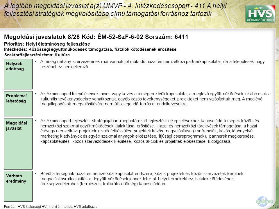 108 Forrás:HVS kistérségi HVI, helyi érintettek, HVS adatbázis Megoldási javaslatok 8/28 Kód: ÉM-52-SzF-6-02 Sorszám: 6411 A legtöbb megoldási javasla