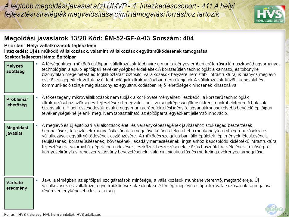 118 Forrás:HVS kistérségi HVI, helyi érintettek, HVS adatbázis Megoldási javaslatok 13/28 Kód: ÉM-52-GF-A-03 Sorszám: 404 A legtöbb megoldási javaslat