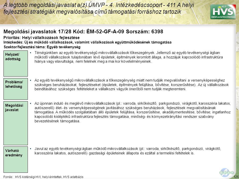 126 Forrás:HVS kistérségi HVI, helyi érintettek, HVS adatbázis Megoldási javaslatok 17/28 Kód: ÉM-52-GF-A-09 Sorszám: 6398 A legtöbb megoldási javasla