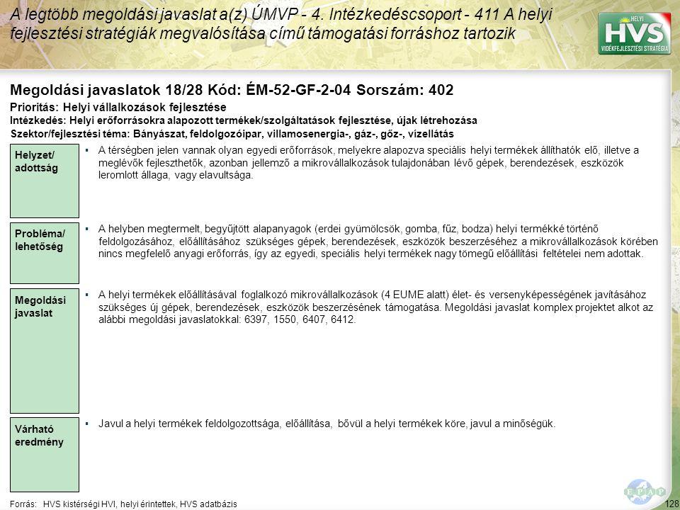 128 Forrás:HVS kistérségi HVI, helyi érintettek, HVS adatbázis Megoldási javaslatok 18/28 Kód: ÉM-52-GF-2-04 Sorszám: 402 A legtöbb megoldási javaslat