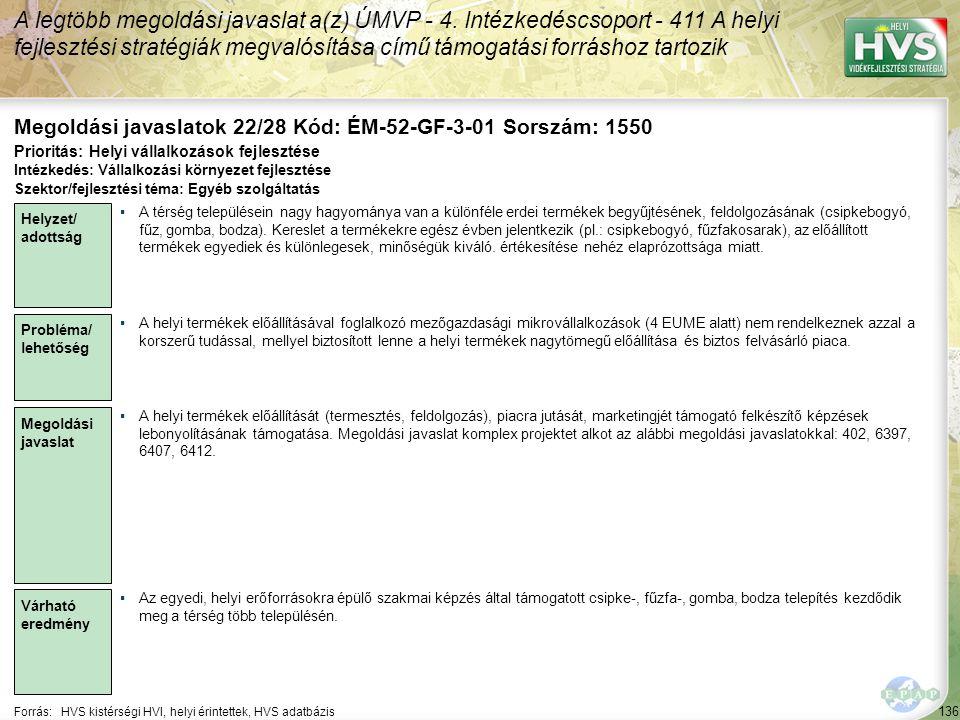 136 Forrás:HVS kistérségi HVI, helyi érintettek, HVS adatbázis Megoldási javaslatok 22/28 Kód: ÉM-52-GF-3-01 Sorszám: 1550 A legtöbb megoldási javasla