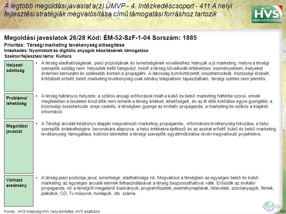 144 Forrás:HVS kistérségi HVI, helyi érintettek, HVS adatbázis Megoldási javaslatok 26/28 Kód: ÉM-52-SzF-1-04 Sorszám: 1885 A legtöbb megoldási javasl