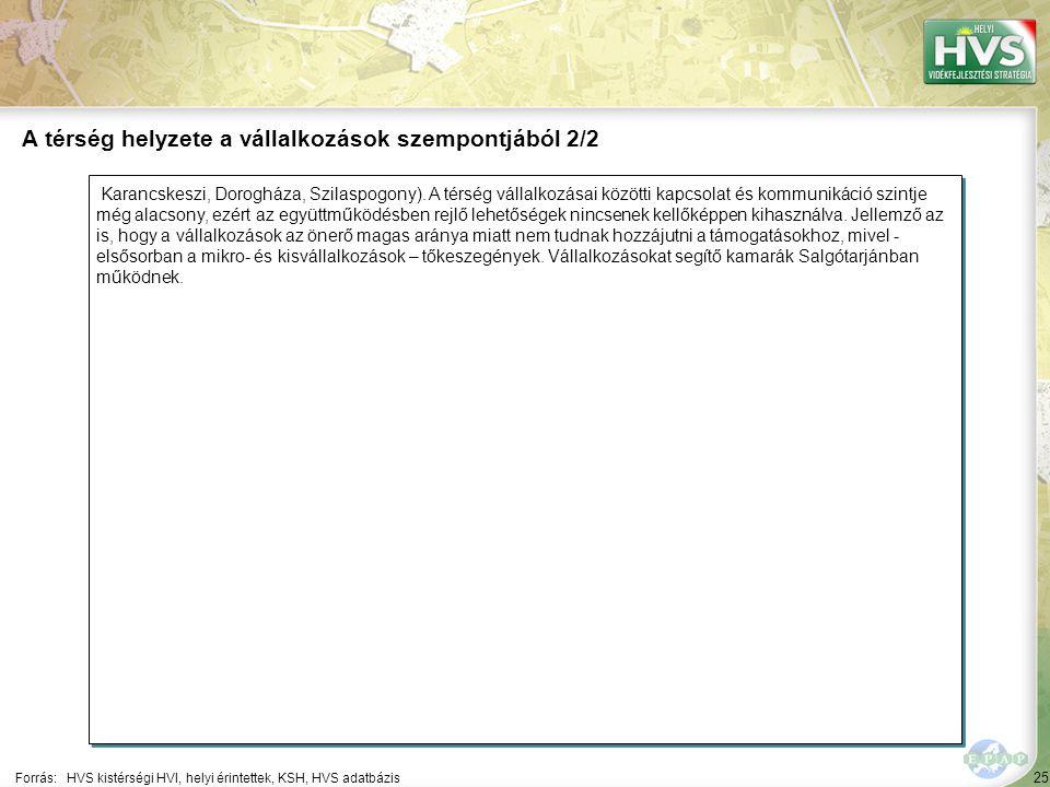 25 Karancskeszi, Dorogháza, Szilaspogony). A térség vállalkozásai közötti kapcsolat és kommunikáció szintje még alacsony, ezért az együttműködésben re