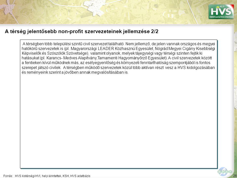 28 A térségben több települési szintű civil szervezet található. Nem jellemző, de jelen vannak országos és megyei hatókörű szervezetek is (pl. Magyaro