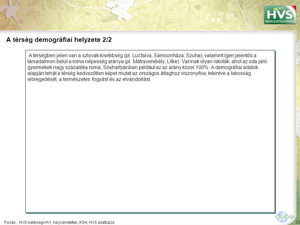 33 A térségben jelen van a szlovák kisebbség (pl. Lucfalva, Sámsonháza, Szuha), valamint igen jelentős a társadalmon belül a roma népesség aránya (pl.