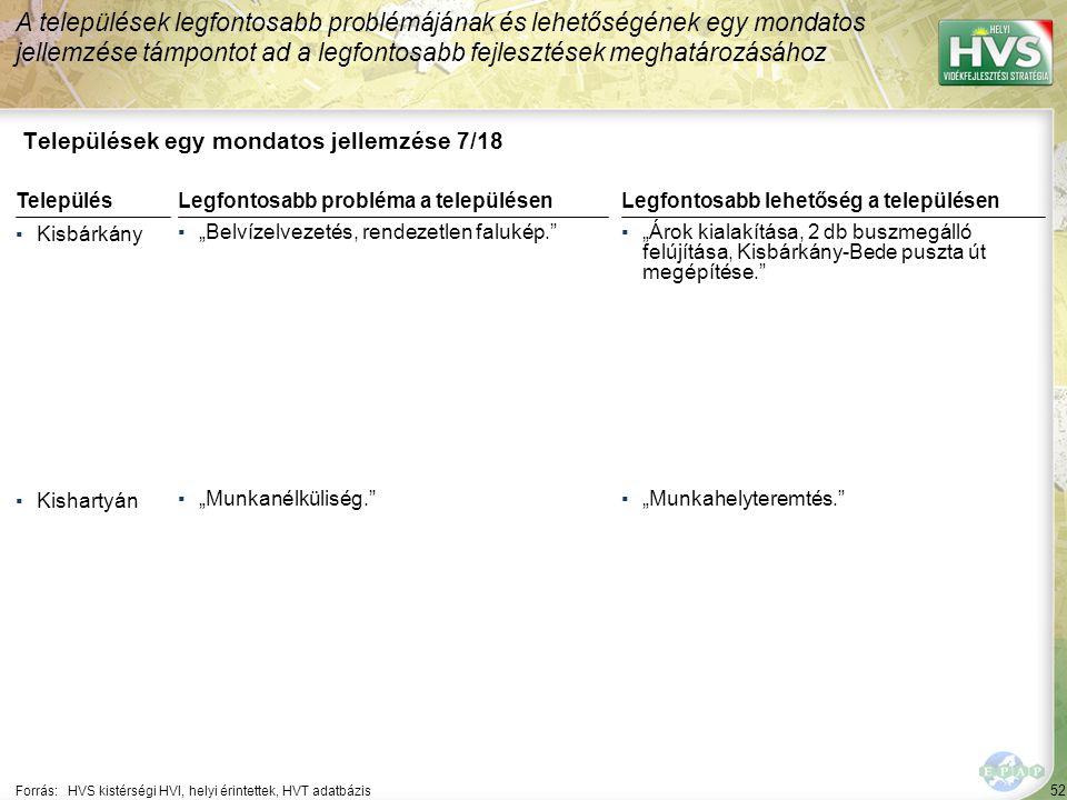 52 Települések egy mondatos jellemzése 7/18 A települések legfontosabb problémájának és lehetőségének egy mondatos jellemzése támpontot ad a legfontos