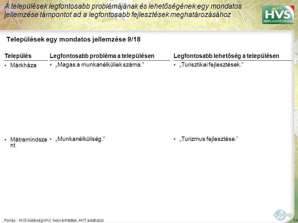 54 Települések egy mondatos jellemzése 9/18 A települések legfontosabb problémájának és lehetőségének egy mondatos jellemzése támpontot ad a legfontos