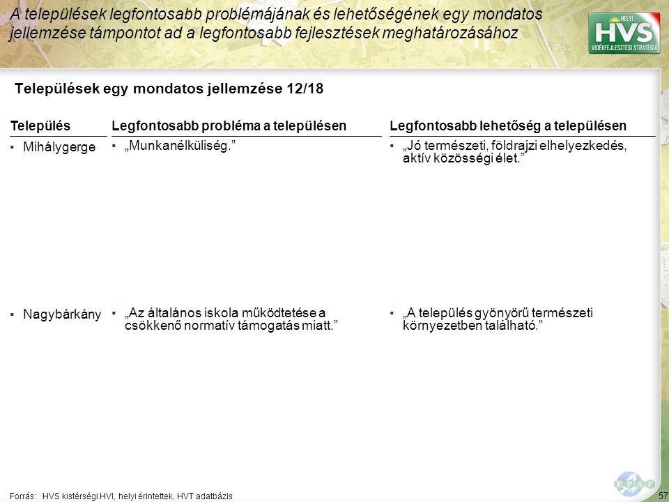 57 Települések egy mondatos jellemzése 12/18 A települések legfontosabb problémájának és lehetőségének egy mondatos jellemzése támpontot ad a legfonto