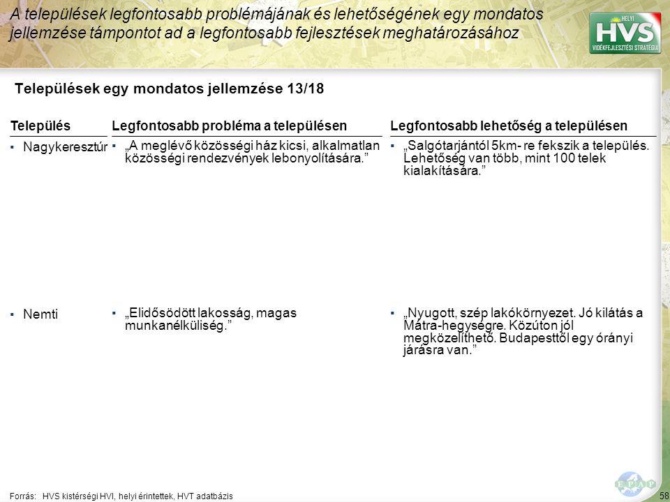58 Települések egy mondatos jellemzése 13/18 A települések legfontosabb problémájának és lehetőségének egy mondatos jellemzése támpontot ad a legfonto