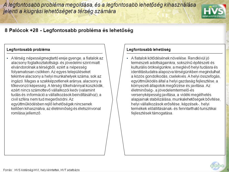 5 8 Palócok +28 - Legfontosabb probléma és lehetőség A legfontosabb probléma megoldása, és a legfontosabb lehetőség kihasználása jelenti a kiugrási le