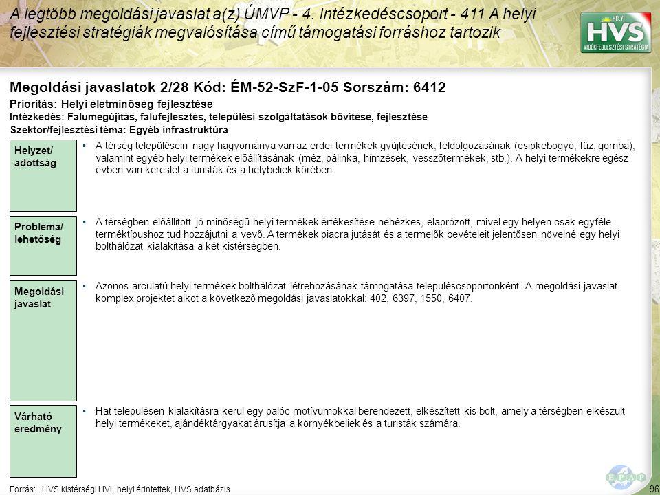 96 Forrás:HVS kistérségi HVI, helyi érintettek, HVS adatbázis Megoldási javaslatok 2/28 Kód: ÉM-52-SzF-1-05 Sorszám: 6412 A legtöbb megoldási javaslat