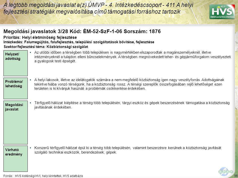 98 Forrás:HVS kistérségi HVI, helyi érintettek, HVS adatbázis Megoldási javaslatok 3/28 Kód: ÉM-52-SzF-1-06 Sorszám: 1876 A legtöbb megoldási javaslat
