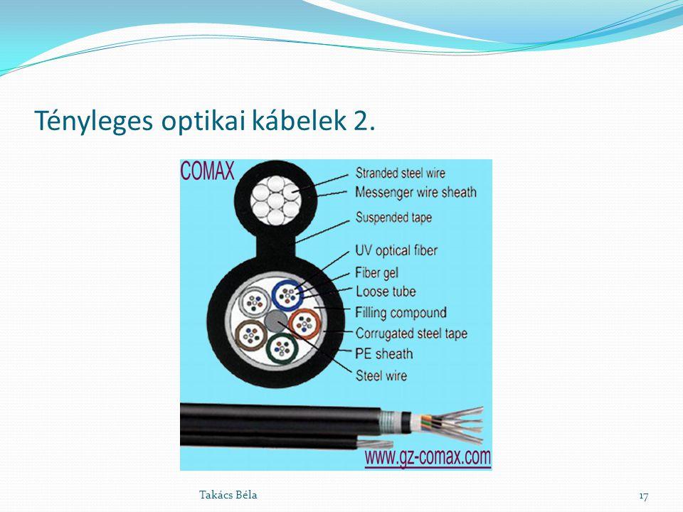 Tényleges optikai kábelek 2. Takács Béla17