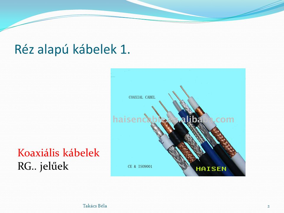 Optikai kábelek felépítése Takács Béla13 MaghéjVédőbevonatTeherviselőKülső köpeny Nagy tisztaságú kvarcüveg (SiO 2) Germániummal adalékolt üveg Szilicium alapú bevonat KevlarPolimer (műanyag)