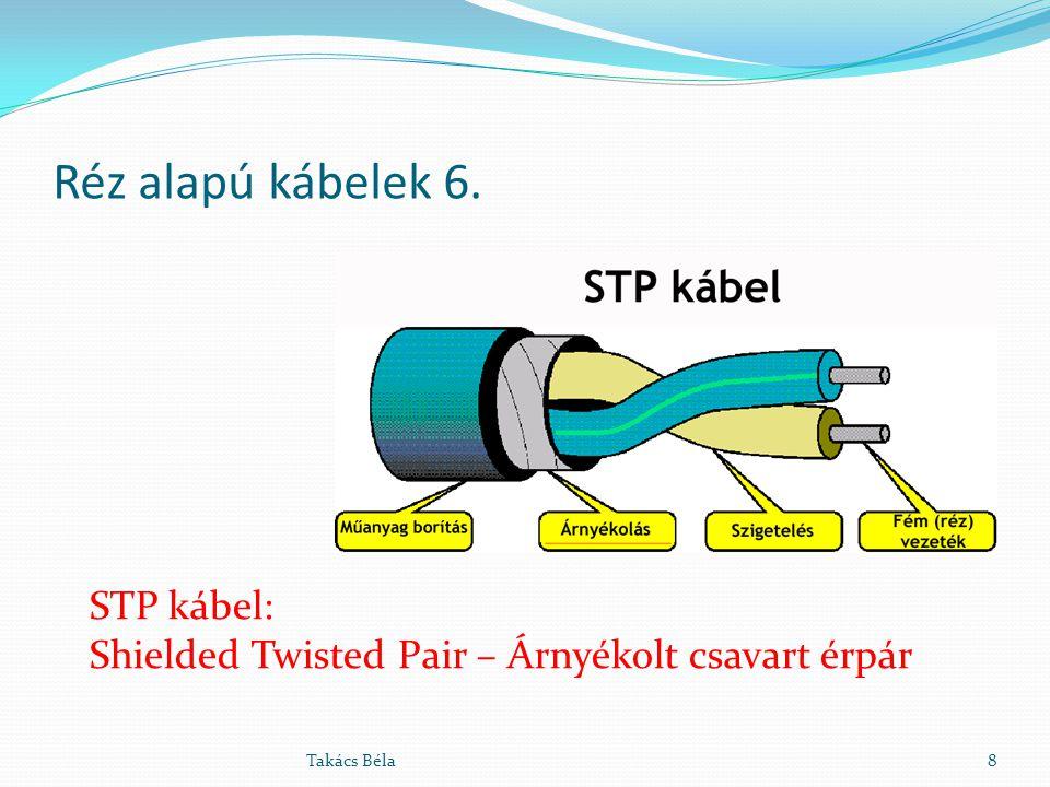 UTP, FTP, STP kábelek csatlakozói Takács Béla9 RJ45 (és RJ 11-es) csatlakozók