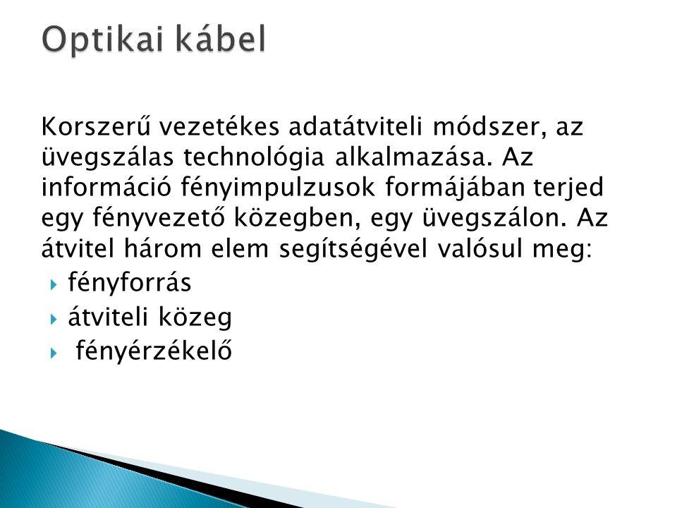 Korszerű vezetékes adatátviteli módszer, az üvegszálas technológia alkalmazása. Az információ fényimpulzusok formájában terjed egy fényvezető közegben